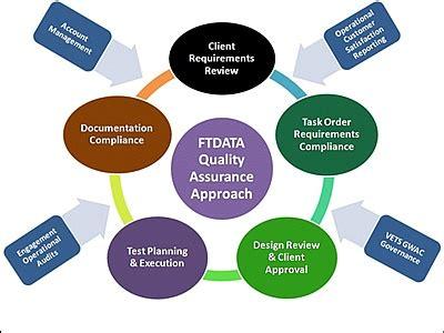 Software manual testing sample resume